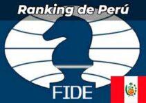 Ranking-de-Perú