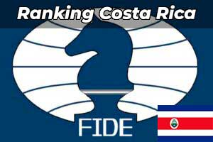 FIDE-Ranking-Costa rica