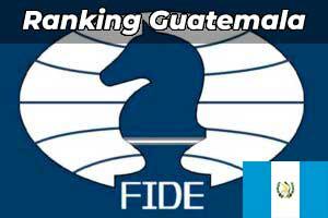 FIDE-Ranking-Guatemala