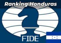 FIDE-Ranking-Honduras