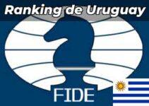 Los mejores jugadores de ajedrez de uruguay