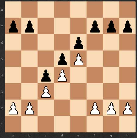 Peon-al-paso-ejemplo-3