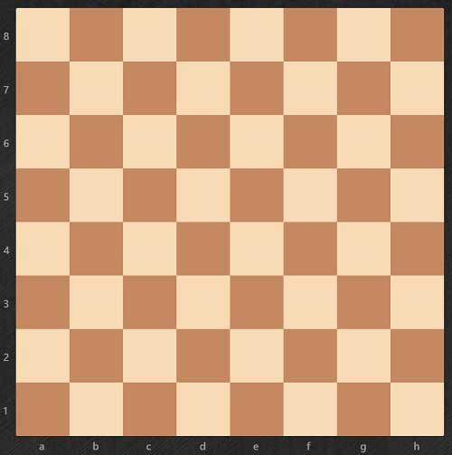 Cómo aprender a jugar al ajedrez - tablero