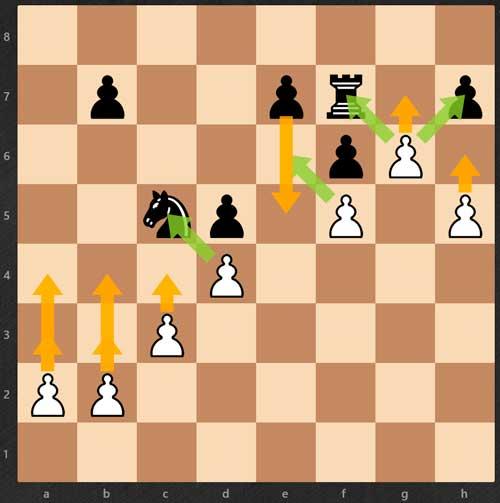 Cómo aprender a jugar al ajedrez - captura-de-los-peones