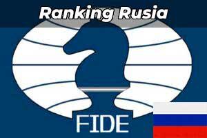 FIDE-Ranking-Rusia
