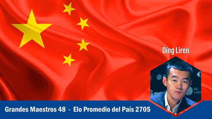 China los Países más fuertes en ajedrez