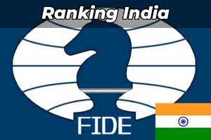 FIDE-Ranking-los mejores jugadores de ajedrez de India