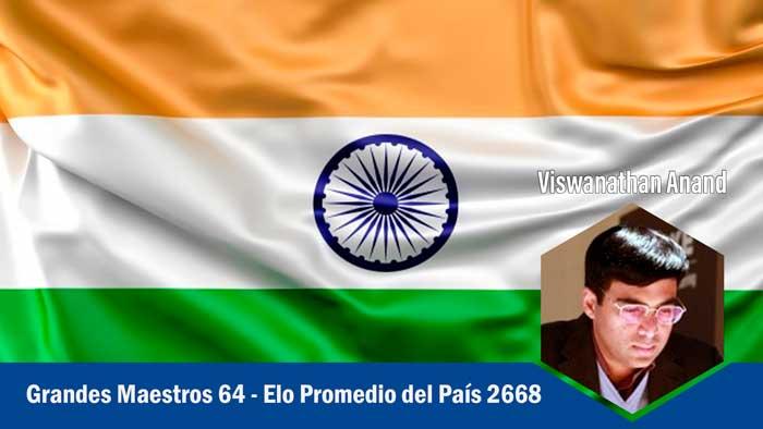 India los Países más fuertes en ajedrez