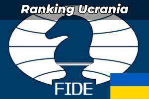 FIDE-Ranking-Ucrania